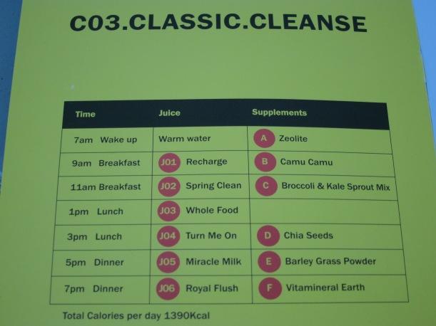 Classic Cleanse Schedule